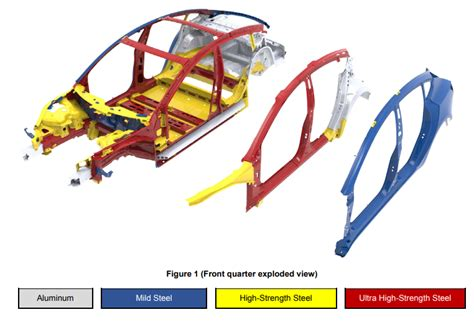 tesla model s structure tesla model 3 structure boron extrication