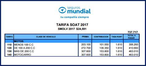 soat 2016 motos colombia tarifas soat para motos 2017 tecnimotos comprecios