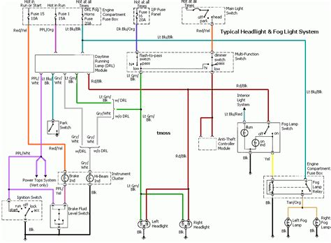 2015 Fiat 500 Drl Wiring Diagram 32 Wiring Diagram Images Wiring Diagrams Creativeand Co 94 95 Mustang Headlights And Fog Lights Wiring Diagram