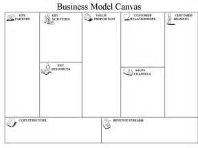 business model canvas template visual od models pinterest