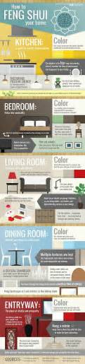 Feng Shui Home Decorating Tips feng shui decorating tips a room by room guide to feng