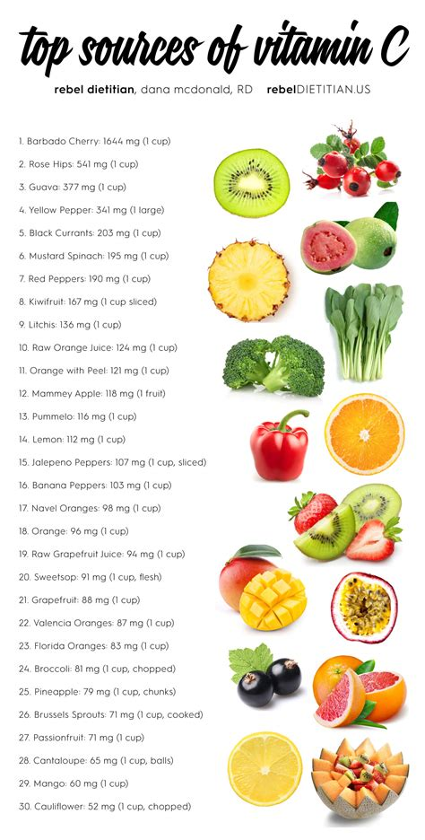vitamin c vegetables chart vitamin mineral chart for vegetables and fruit http