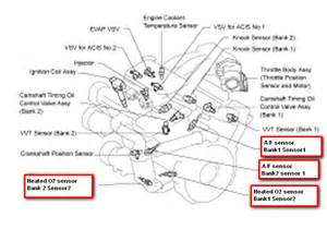 Toyota Locations Do You Where The Air Fuel Sensor And Upstream And
