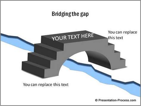 Create 3d Bridge In Powerpoint Bridging The Gap Powerpoint Template