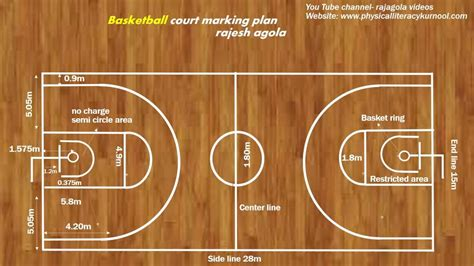 how to make a basketball court in your backyard basketball court easy marking plan youtube