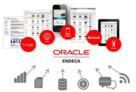 endeca architecture diagram image gallery oracle e commerce