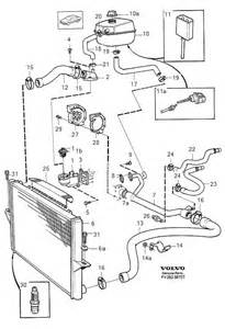 Volvo Cooling System Volvo Cooling System 5 Cylinder