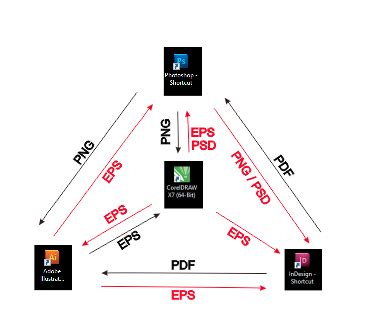 format video agar terbaca di tv cara merubah format file agar bisa di buka pada software
