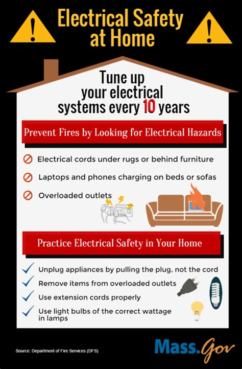 image gallery home safety tips image gallery safety tips