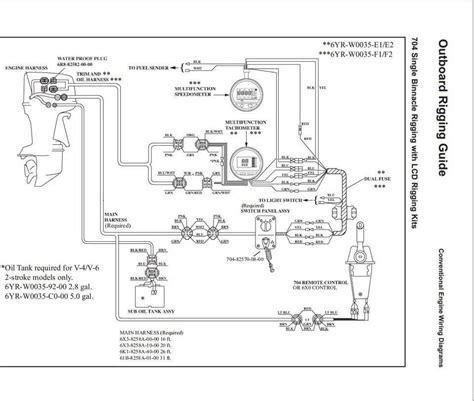 yamaha 200 hpdi wiring diagram wiring diagram