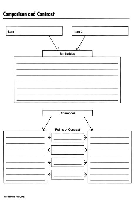 comparison graphic organizer template compare contrast graphic organizer graphic organizers