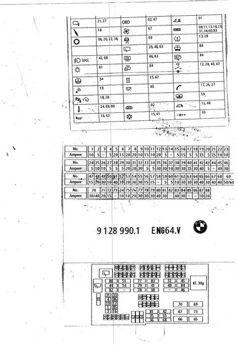 bmw wiring diagrams e90 fuse e91 fuse box diagram e91 free engine image for user