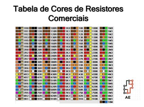 resistor de 22k cores 28 images cfr 50jb 2k2 datasheet specifications resistance ohms 2 2k