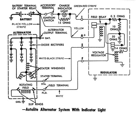 wiring diagram for denso alternator the wiring diagram