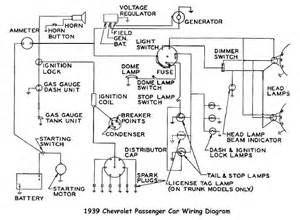 complete electrical wiring diagram for 1939 chevrolet passenger car circuit wiring diagrams