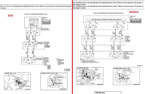 mitsubishi lancer horn wiring diagram html auto engine