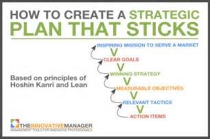 Creating A Strategic Plan Template by How To Create A Strategic Plan That Sticks And Isn T