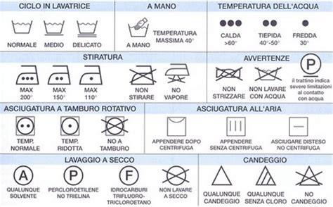 Simboli Capi Da Lavare i simboli di lavaggio sulle etichette degli abiti