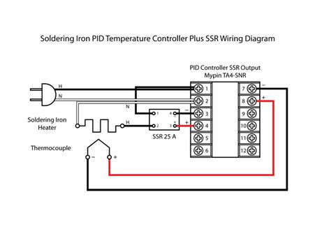 mypin ta4 thermocouple wiring diagram tr4 wiring diagram