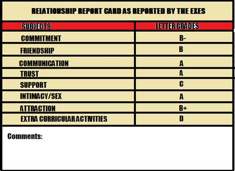 Relationship Report Card Template Beaufiful Sle Report Cards Images Sle Report Cards Best Powerschool Standards Based Report Card Template