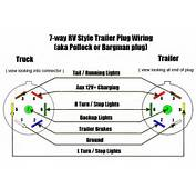 Car Trailer Wiring Diagram  Free About And Schematic