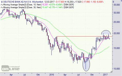 bank aktie deutsche bank aktie banker bitten zur kasse chance