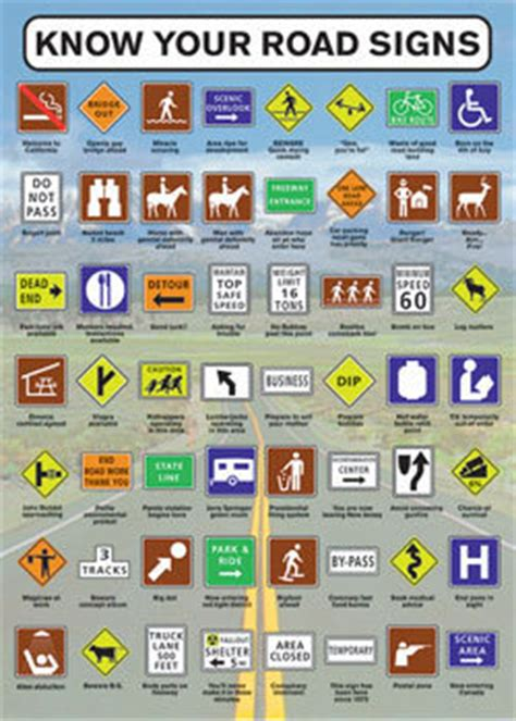 7 Ways To Recognize The Signs Of Sexual Addiction by Your Road Signs U S Poster Sold At Abposters