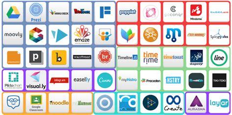 imagenes de redes sociales educativas aplicaciones educativas ra 250 l diego