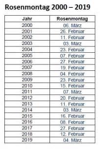 Kalender 2018 Rosenmontag Wann Ist Rosenmontag