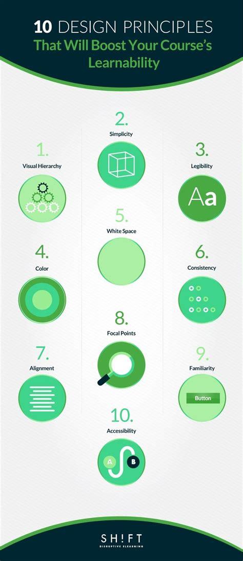 design elements tutorial best 25 principles of design ideas only on pinterest
