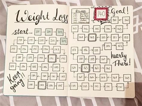 weight loss journal ideas 10 genius bullet journal weight and exercise tracker ideas