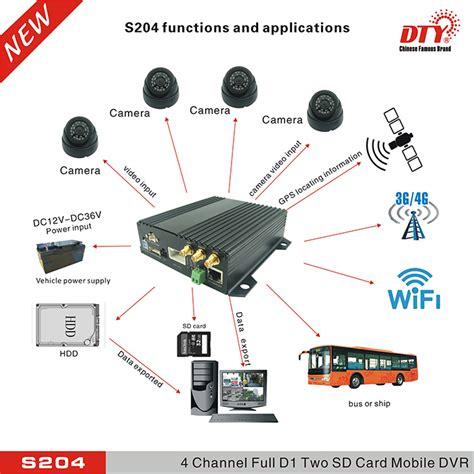 h 264 dvr circuit diagram free wiring diagrams