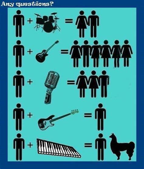 Keyboard Drumband bass drum llamas and keyboard on