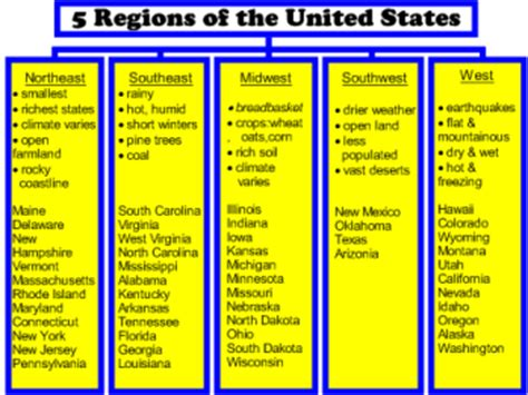 5 regions of the united states printable map five regions of the united states worksheets resultinfos