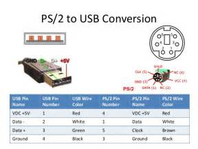 usb cable wire color code computer practicals