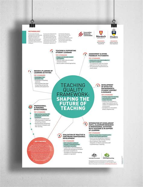 Best 25 Scientific Poster Design Ideas On Pinterest Academic Poster Poster Presentation Creative Poster Presentation Template