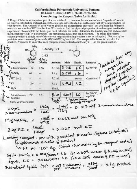 Dr. Starkey's Organic Chemistry Lab