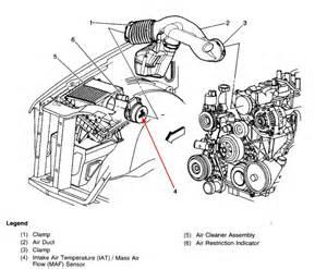 Po300 Chevrolet Chevy Silverado 1500 P0300 Misfire Code Chevy Forums