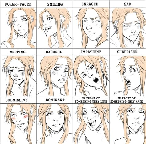 Meme Expression Faces - comm geheim expression meme by noiry on deviantart