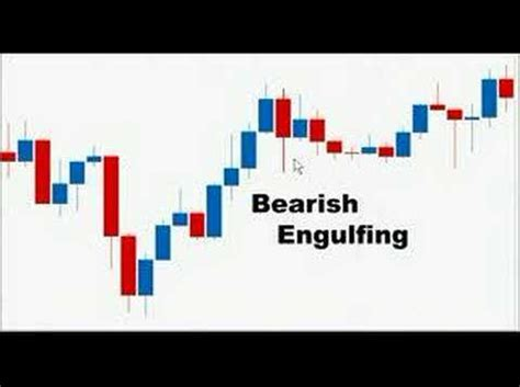 engulfing pattern you tube candlestick patterns candlestick trading series 4