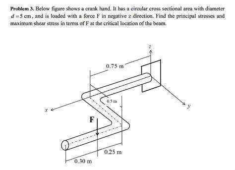cross sectional diameter below figure shows a crank hand it has a circular