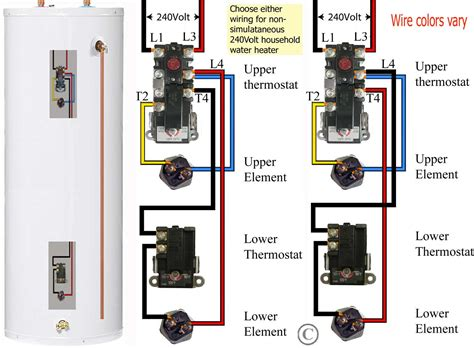 ideas how to wire water heater thermostat design with