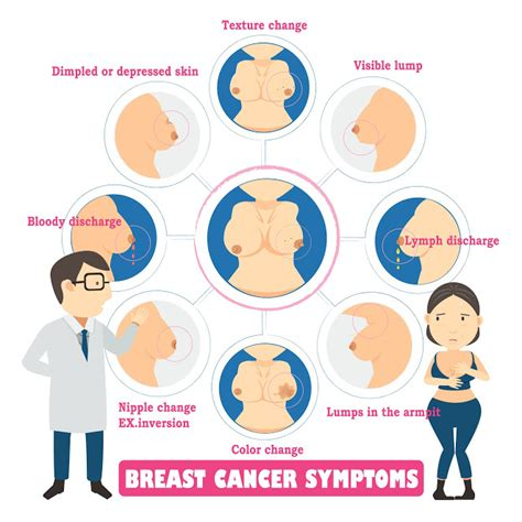 breast cancer diagnosis and treatment options for breast cancer