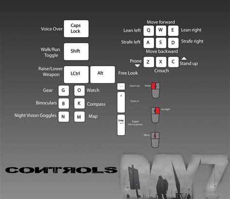 Keyboard Layout Dayz | some dayz controls dayz survive the apocalypse