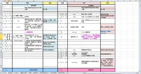 Pt121婚享 40 完美婚禮必須要有的 最強big Day流程 Blog Carriesogood Esdlife Wow Tv Rundown Excel Template