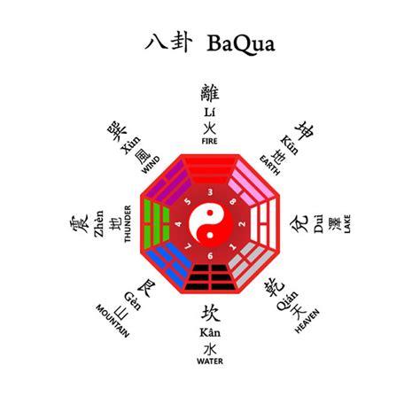 Conseils Feng Shui by Conseils Feng Shui