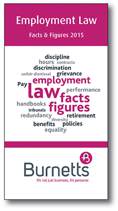 employment facts and figures 2015 employment solicitors in carlisle penrith