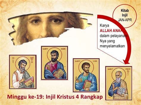 Rasio Bagi Allah Timothy Keller mengenal tuhan di dalam kristus