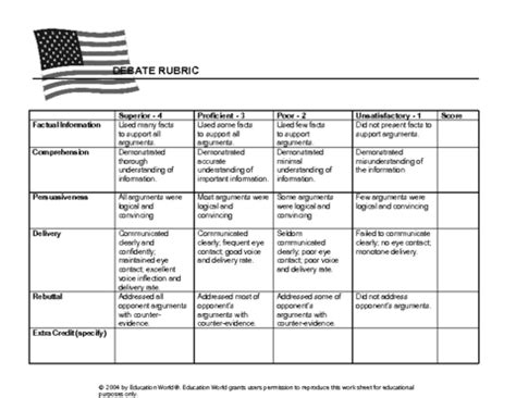history rubric template debate scoring rubric template education world