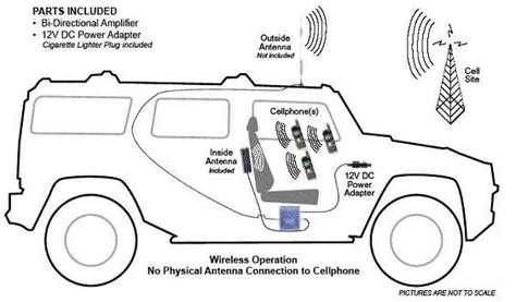 wpsantennas 1900mhz pcs repeaters and antennas from wilson cellular wilson electronics